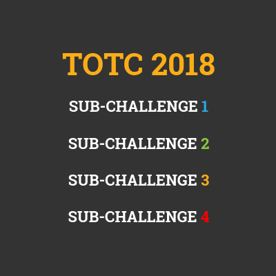Sub_Challenges_400px